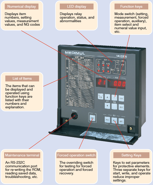 meiden high performance multi function digital relay