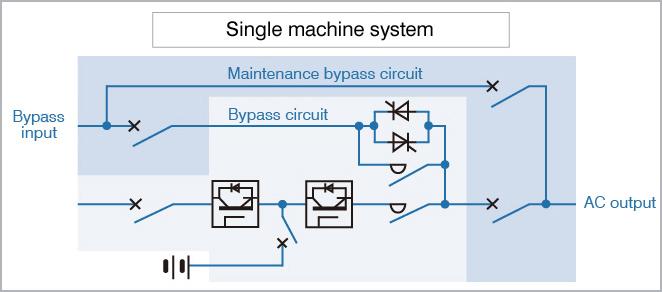 Uninterruptible Power Supply  Ups Series