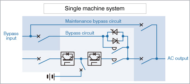 Ups Byp Wiring Diagram on